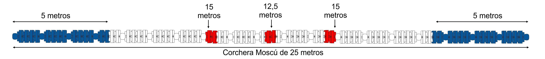 20010120_CORCHERA_MOSCU_25_M_MONTAJE